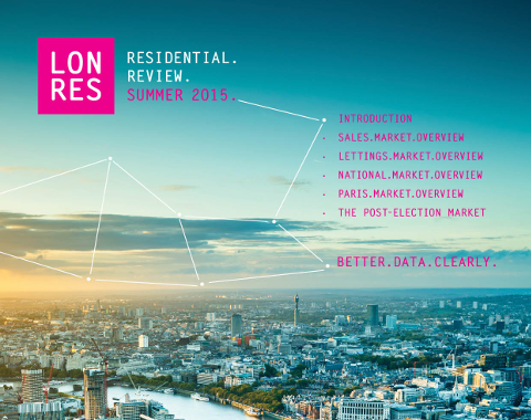 Residential property market performance